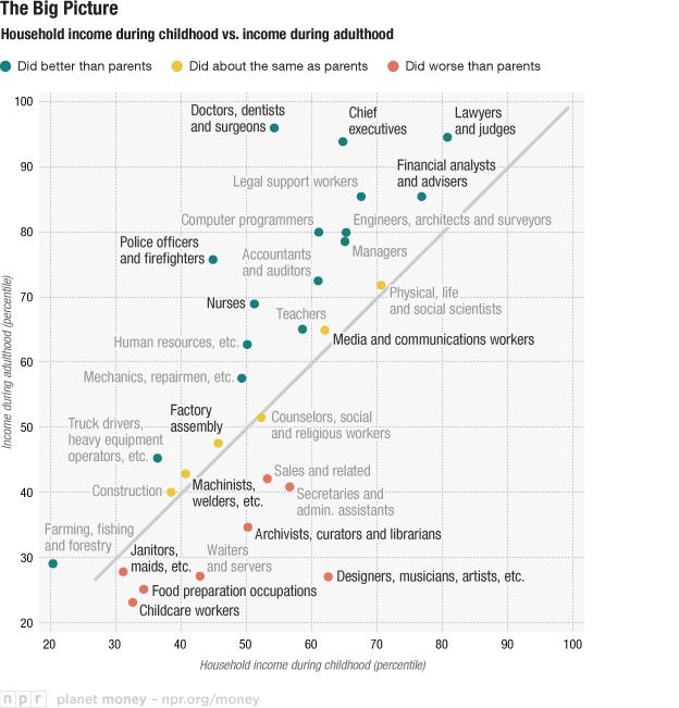 diversity - inequality 3